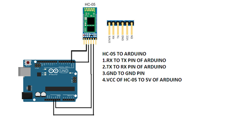 1 5 HOW TO MAKE ARDUINO BLUETOOTH CONTROL CAR USING L298N